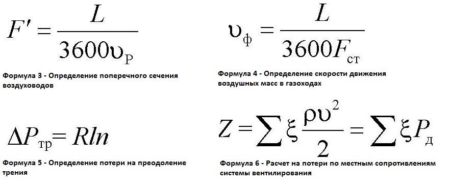 Расчет размеров (диаметра, высоты) вентиляционных труб при проектировании системы вентиляции
