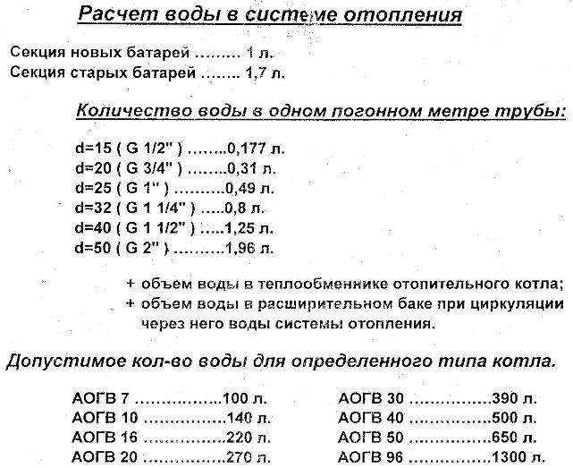 Компания oventrop обновила программу гидравлического расчета систем отопления