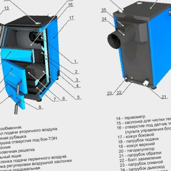 Твердотопливный котел zota тополь м 20 20 квт одноконтурный: отзывы, описание модели, характеристики, цена, обзор, сравнение, фото