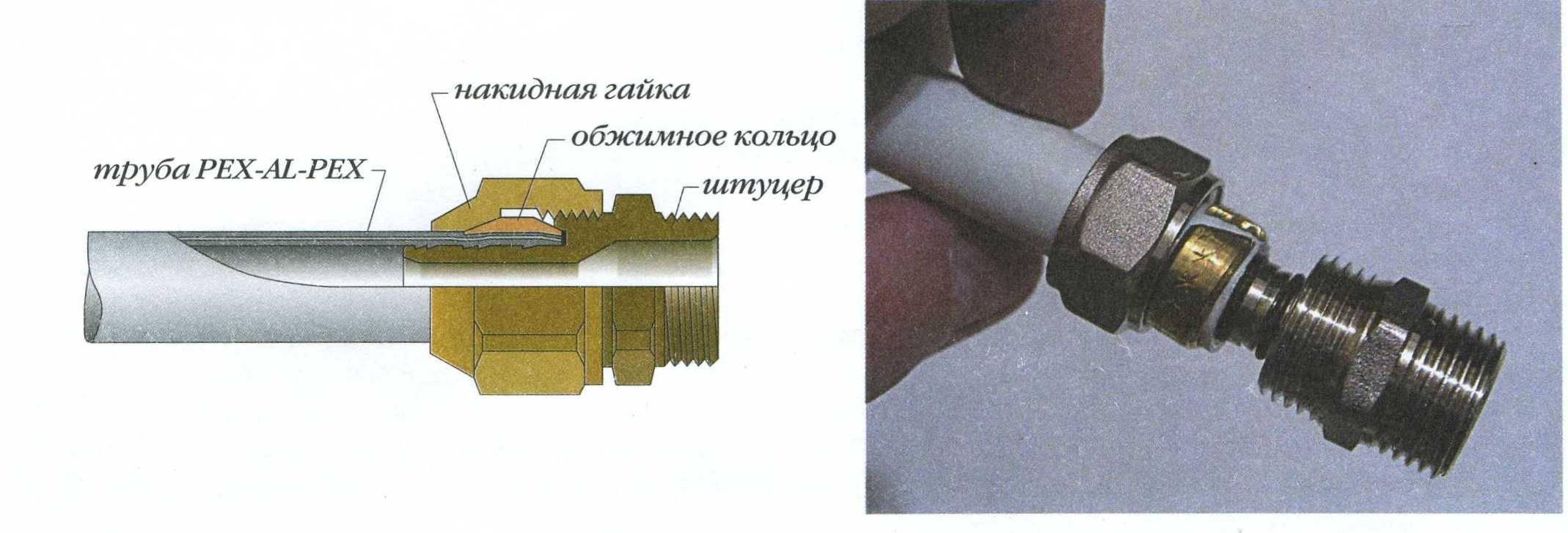 Соединение труб из сшитого полиэтилена