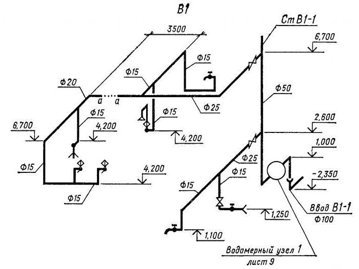 Аксонометрическая схема системы отопления с нижней разводкой
