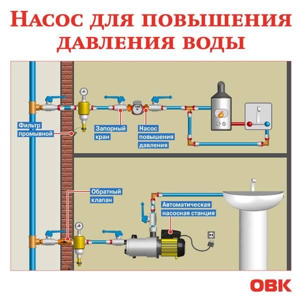 Гидравлический расчет для подбора трубопроводов методы проведения