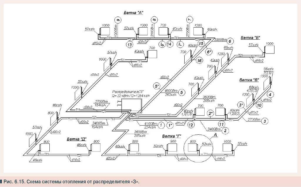 Как рассчитать диаметр трубы для отопления – варианты и способы