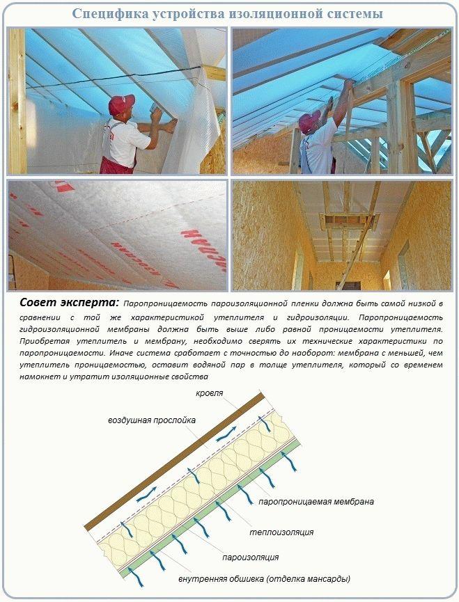 Как крепить пароизоляцию к стене каркасного дома?