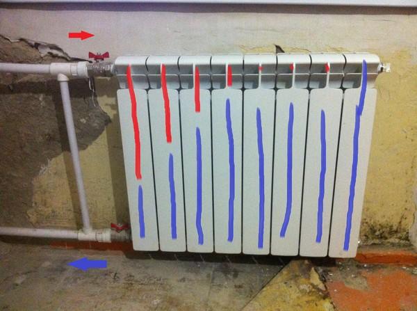Почему верх батареи теплый а низ холодный. холодный радиатор – проблемы и решения