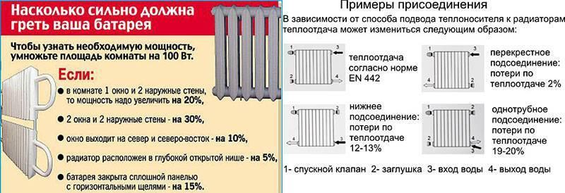Регулировка вентиля батарей отопления в квартирах