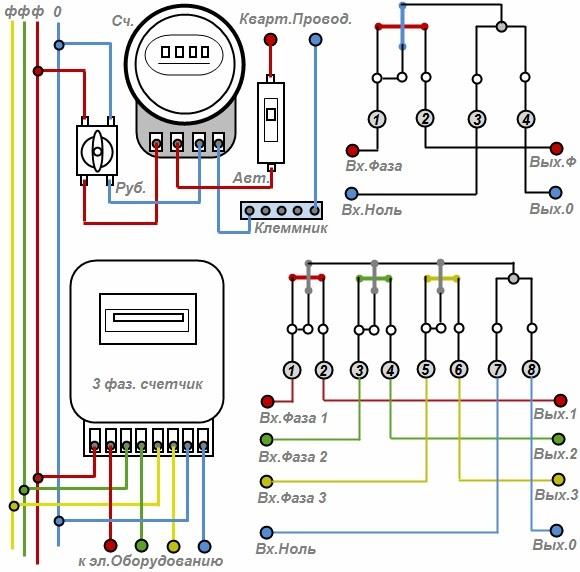 Программирование электрического счетчика в 2017, цена, сроки