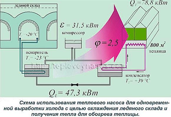 Базовые понятия теплообмена для расчета теплообменников