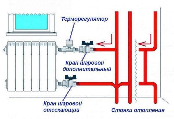 Регулятор на батарею отопления, термоголовка для радиатора