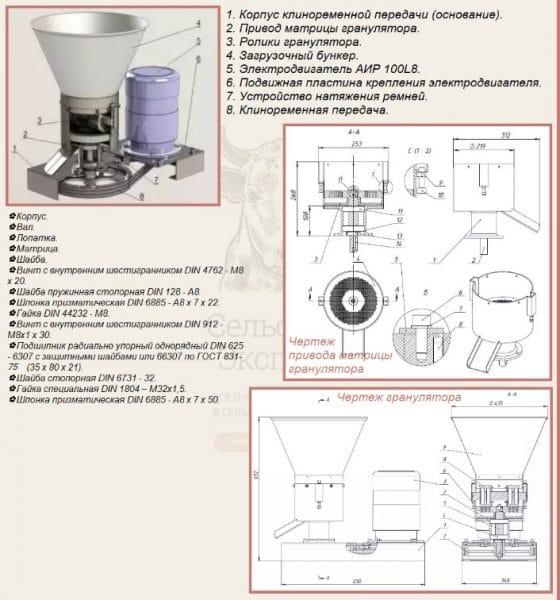 Производство комбикорма в домашних условиях