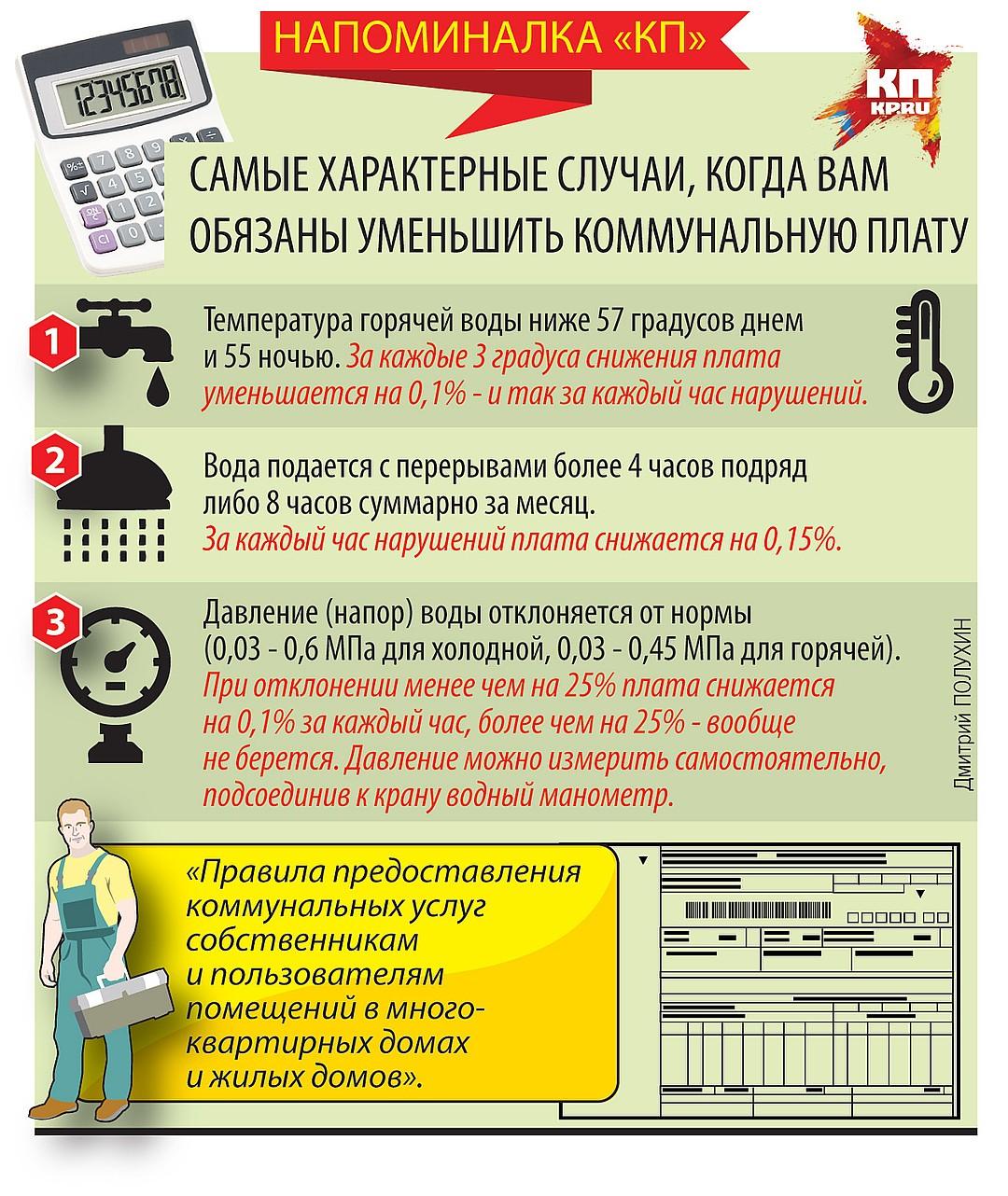 Температура воды в системе горячего водоснабжения: нормативы и перерасчет оплаты