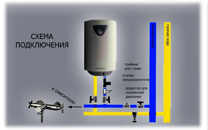 Установка, монтаж, подключение водонагревателя: проточные, накопительные