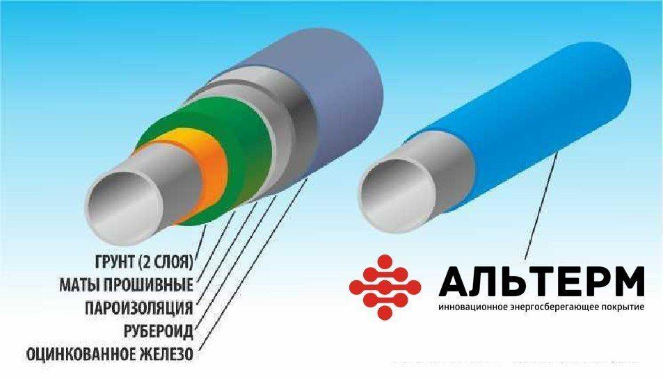 Теплоизоляционная краска для трубопроводов. преимущества и правила использования жидкой теплоизоляции для труб