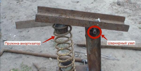 Конусный дровокол своими руками. простая конструкция для облегчения ручного труда