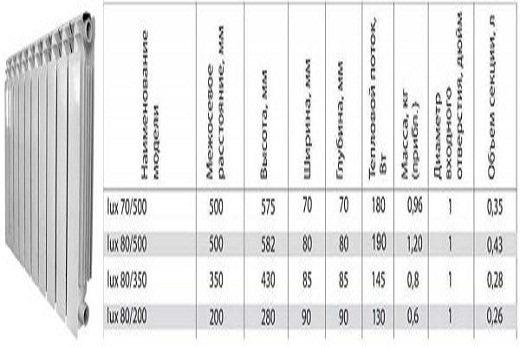 Радиаторы global: биметаллические и алюминиевые приборы для отопления, варианты iseo 350 и style plus 500, продукция из биметалла