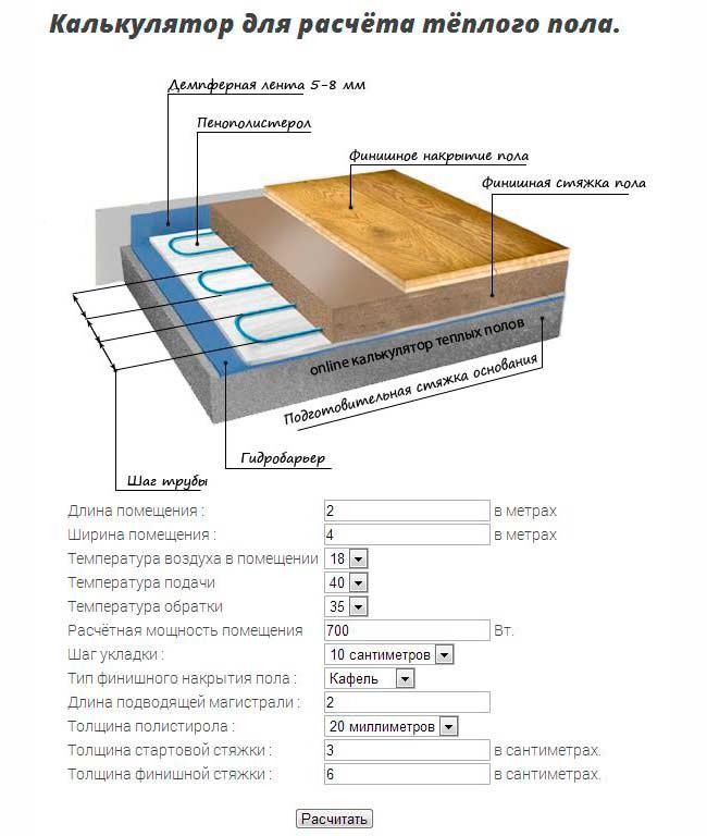 Инструкция по расчету и проектированию теплого пола