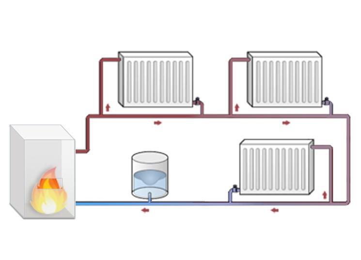 Основные особенности схемы отопления «ленинградка»