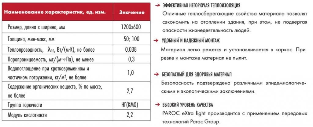 Paroc was 35 - paroc.ru