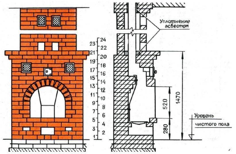 Как построить камин своими руками: чертежи и схемы, пошаговая инструкция – zelenj.ru – все про садоводство, земледелие, фермерство и птицеводство