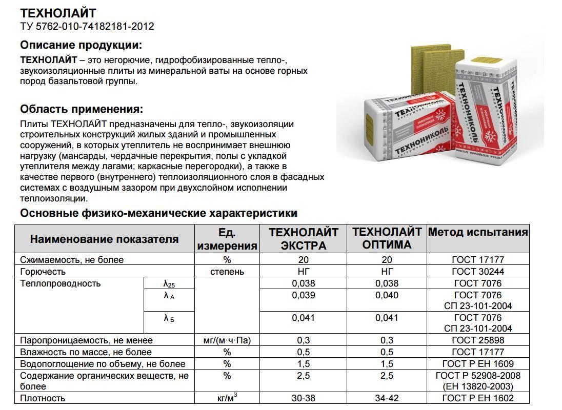 Особенности теплоизоляции isobox от компании технониколь