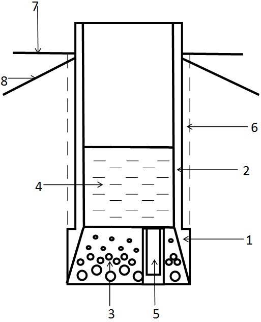 Донный фильтр для колодца: назначение, изготовление своими руками, обслуживание и уход