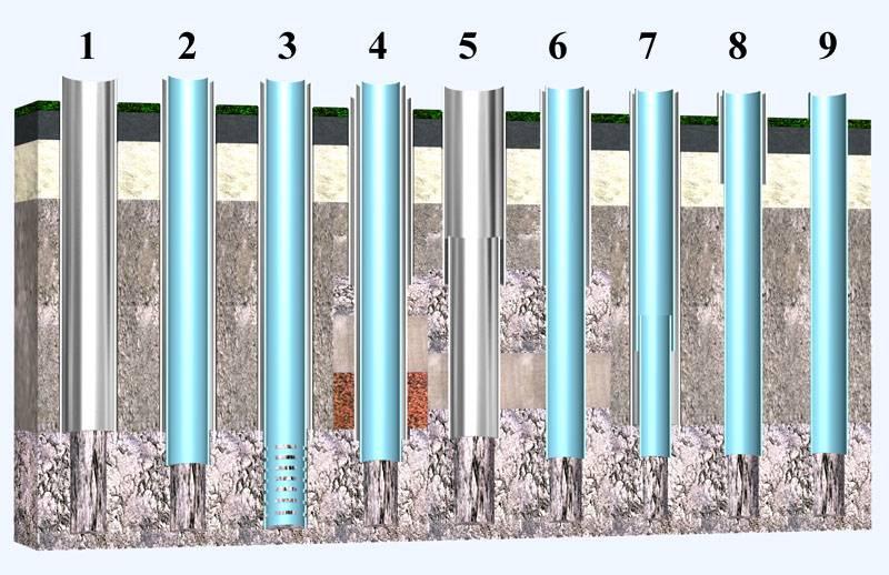 Об обсадных пластиковых трубах в водяных скважинах