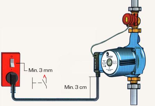 Насос для отопления - правила подбора, монтаж и рейтинг лучших приборов с описанием и мощностью