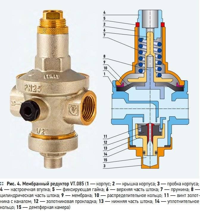 Выбираем и устанавливаем редуктор давления воды