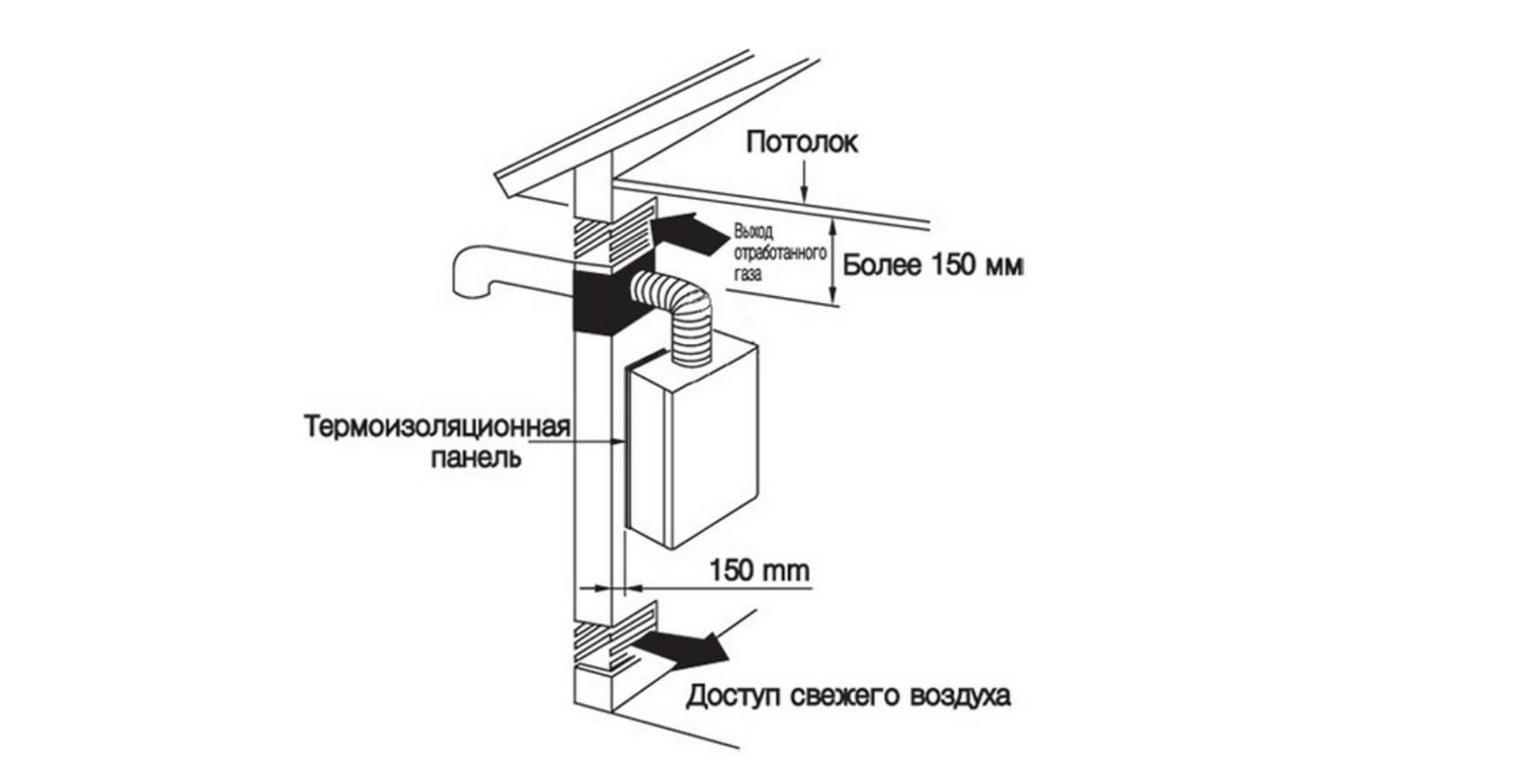 Отопление и вентиляция: видео-инструкция по монтажу своими руками, особенности систем, водоснабжения, снип, цена, фото