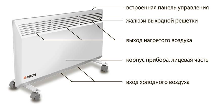 Какой обогреватель лучше — масляный или конвекторный?