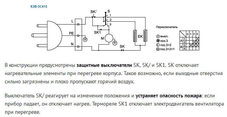 Тепловентилятор своими руками: как сделать тепловентилятор самостоятельно