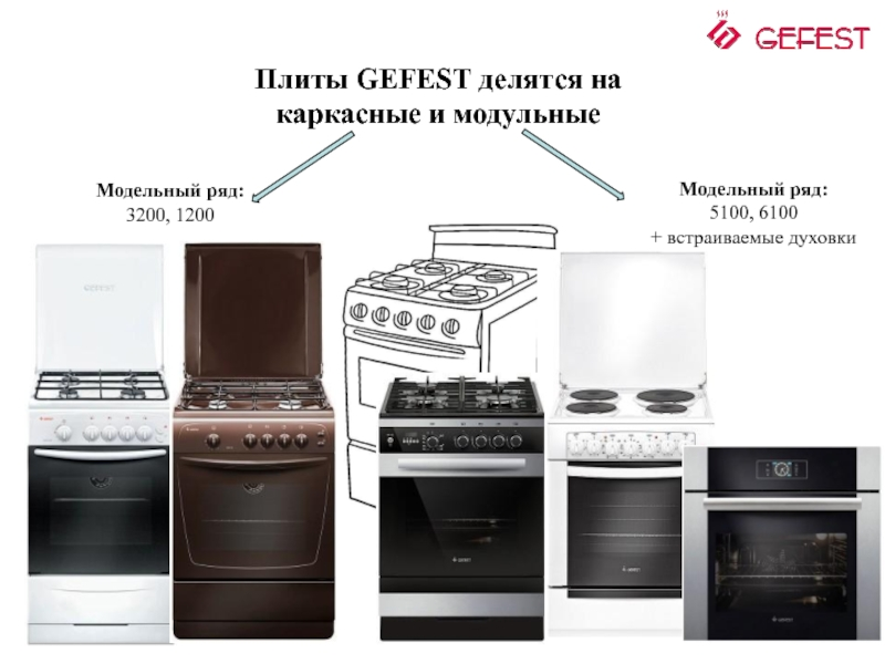 Что лучше – газовая плита или газовая панель: критерии для сравнения приборов + рекомендации покупателям