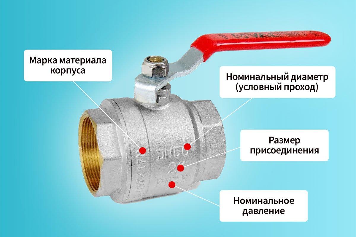 Устройство шарового крана для воды