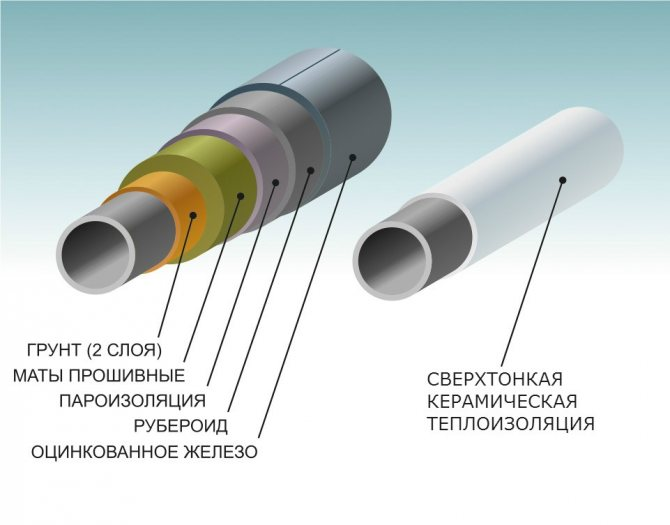 Краска теплоизоляционная для трубопроводов: как и где использовать