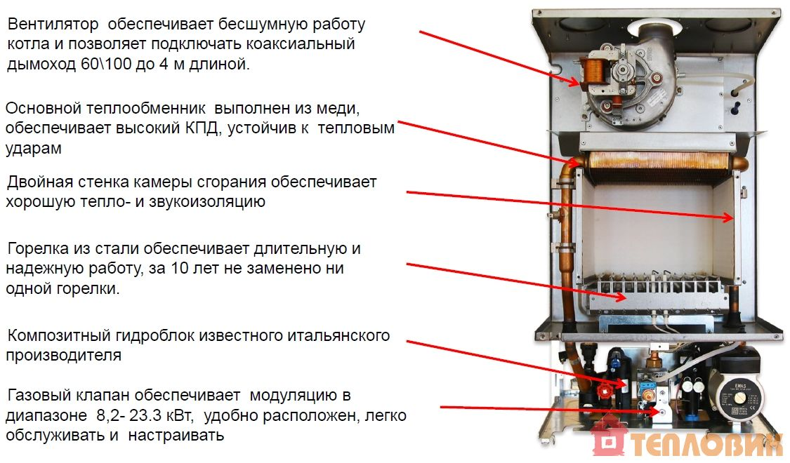 Замена газового котла в частном доме: как правильно заменить старый агрегат, как подключить новый к системе отопления