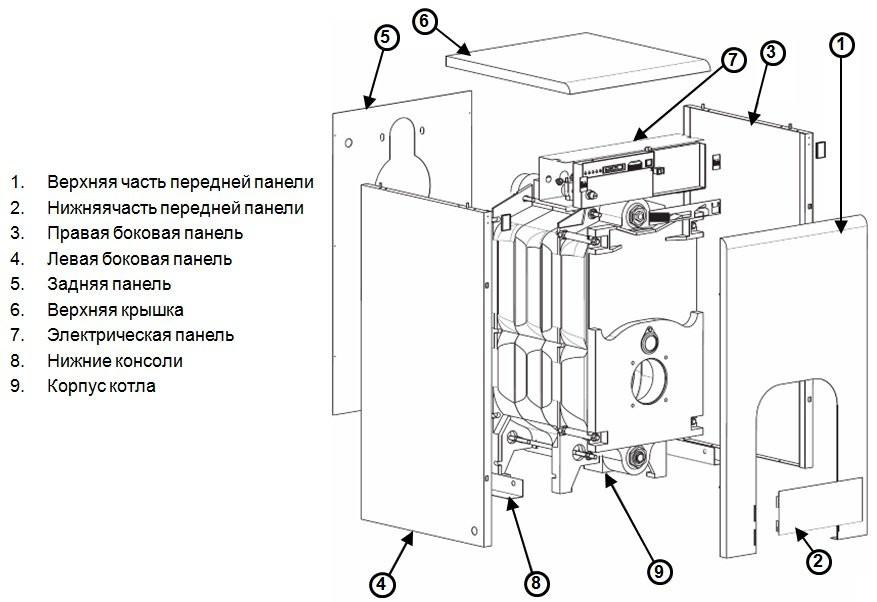 Газовые котлы protherm - технические характеристики и цены + видео