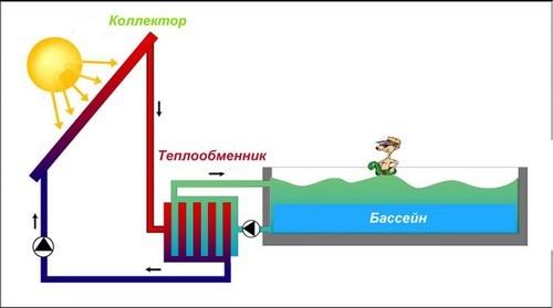 Электрические водонагреватели: классификация оборудования по различным параметрам + лучшие производители