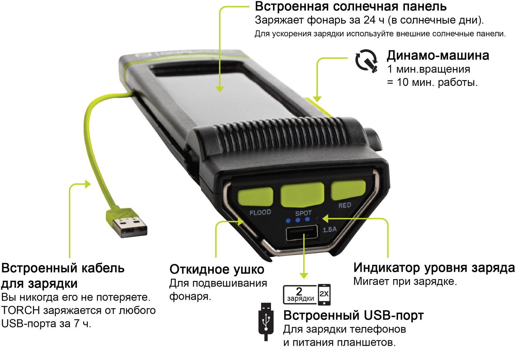 Зарядка автомобильного аккумулятора: методы и правила зарядки