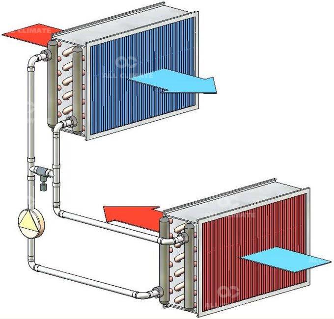 Рекуперация тепла в системах вентиляции: что это, принцип действия + схемы