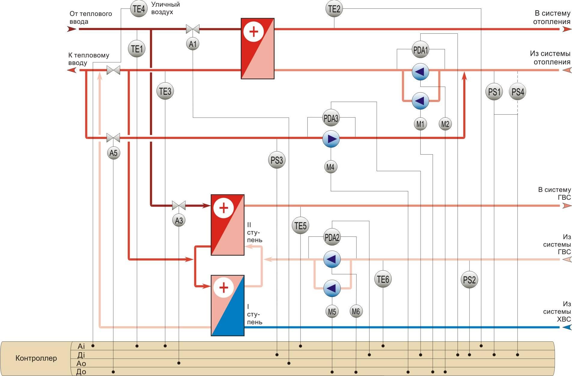Теплоноситель для системы отопления: как выбрать, закачать