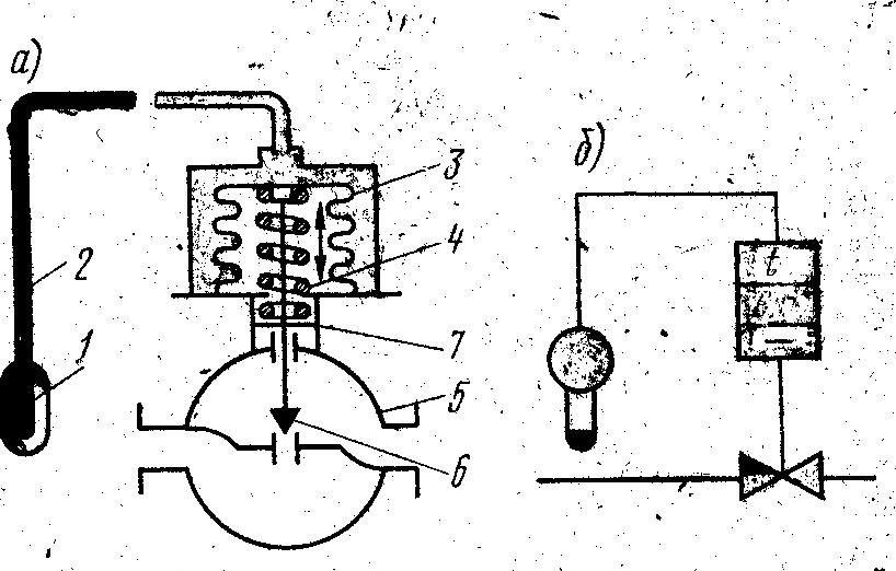 Схемы терморегуляторов для инкубаторов своими руками