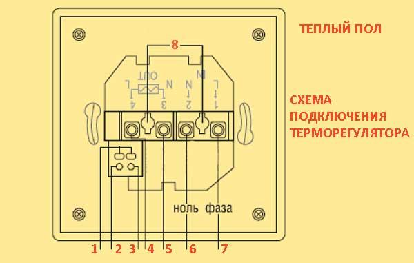 Терморегулятор своими руками
