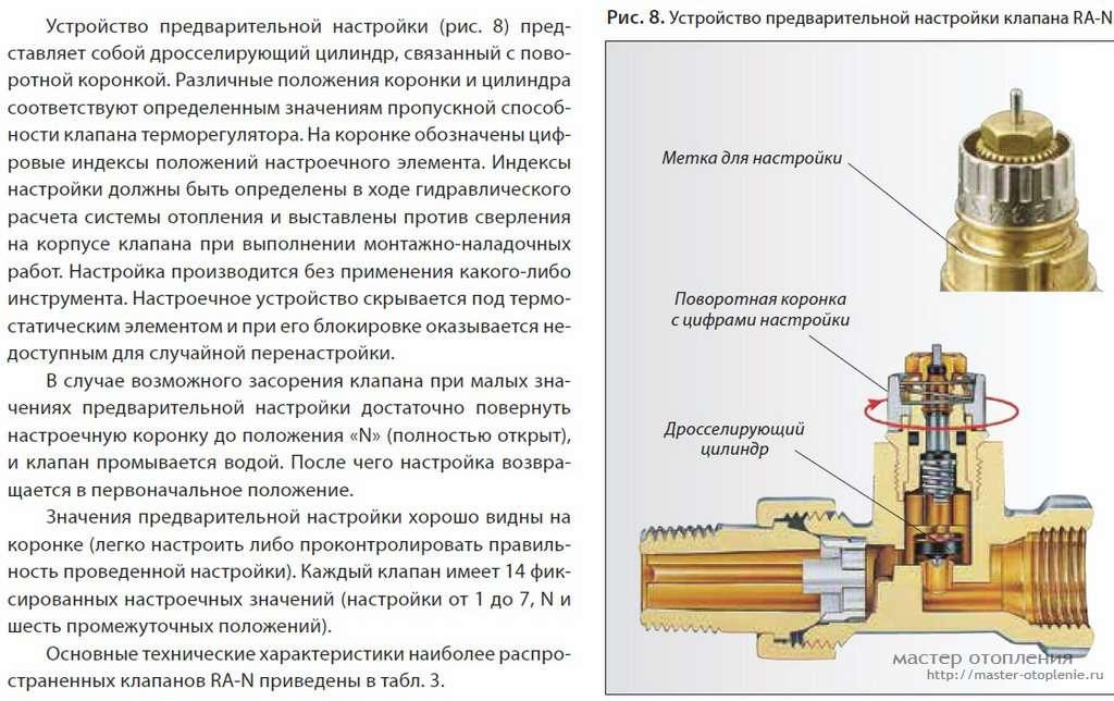 Danfoss терморегулятор – инструкция по эксплуатации