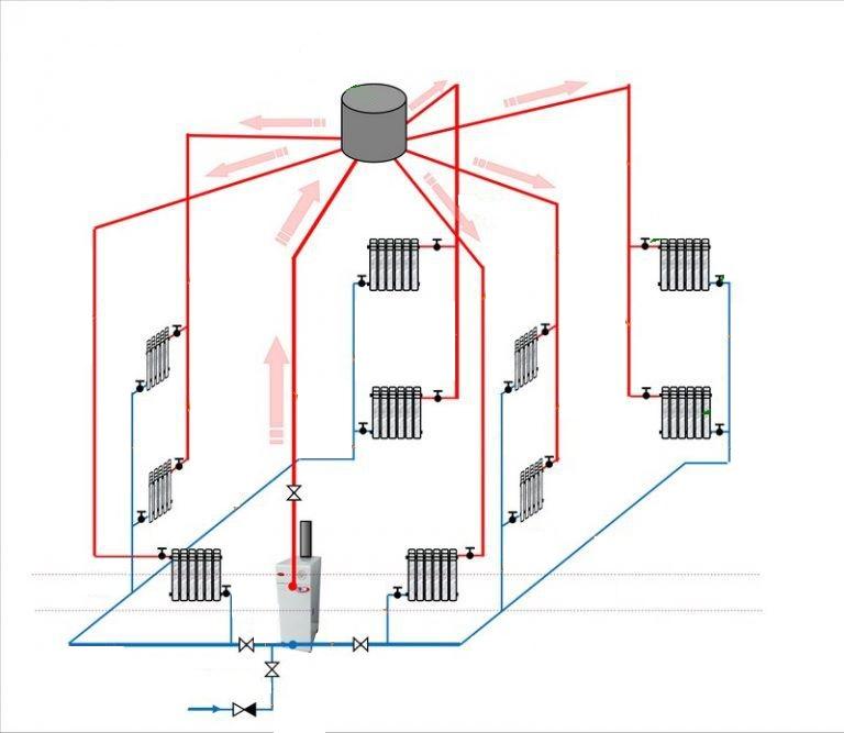 Схема отопления двухэтажного дома с принудительной циркуляцией