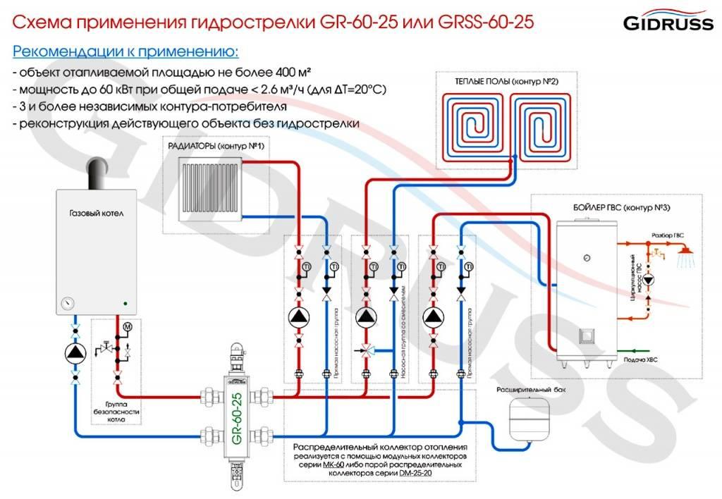 Гидрострелки для отопления: устройство и принцип работы