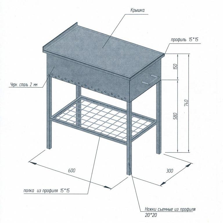 Самодельные мангалы для дома и дачи