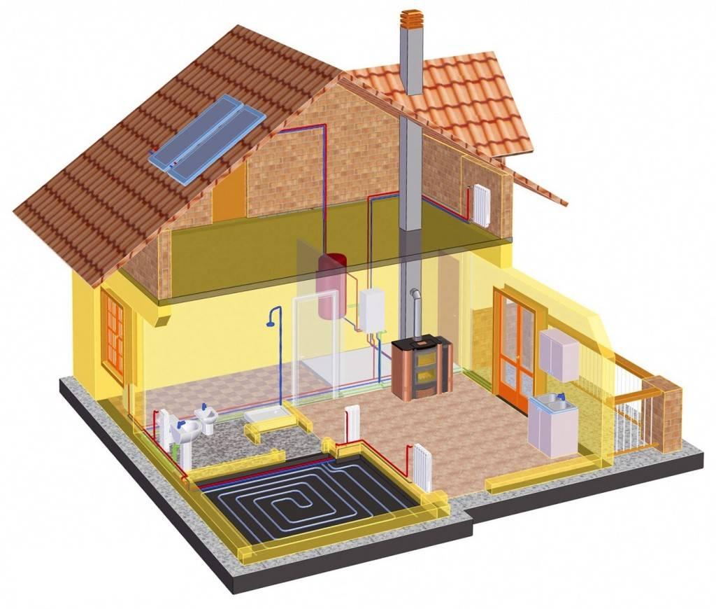 Отопление частного дома без газа и электричества - альтернативные варианты