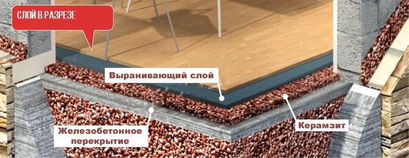 Утепление пола керамзитом под стяжку - подробная инструкция!