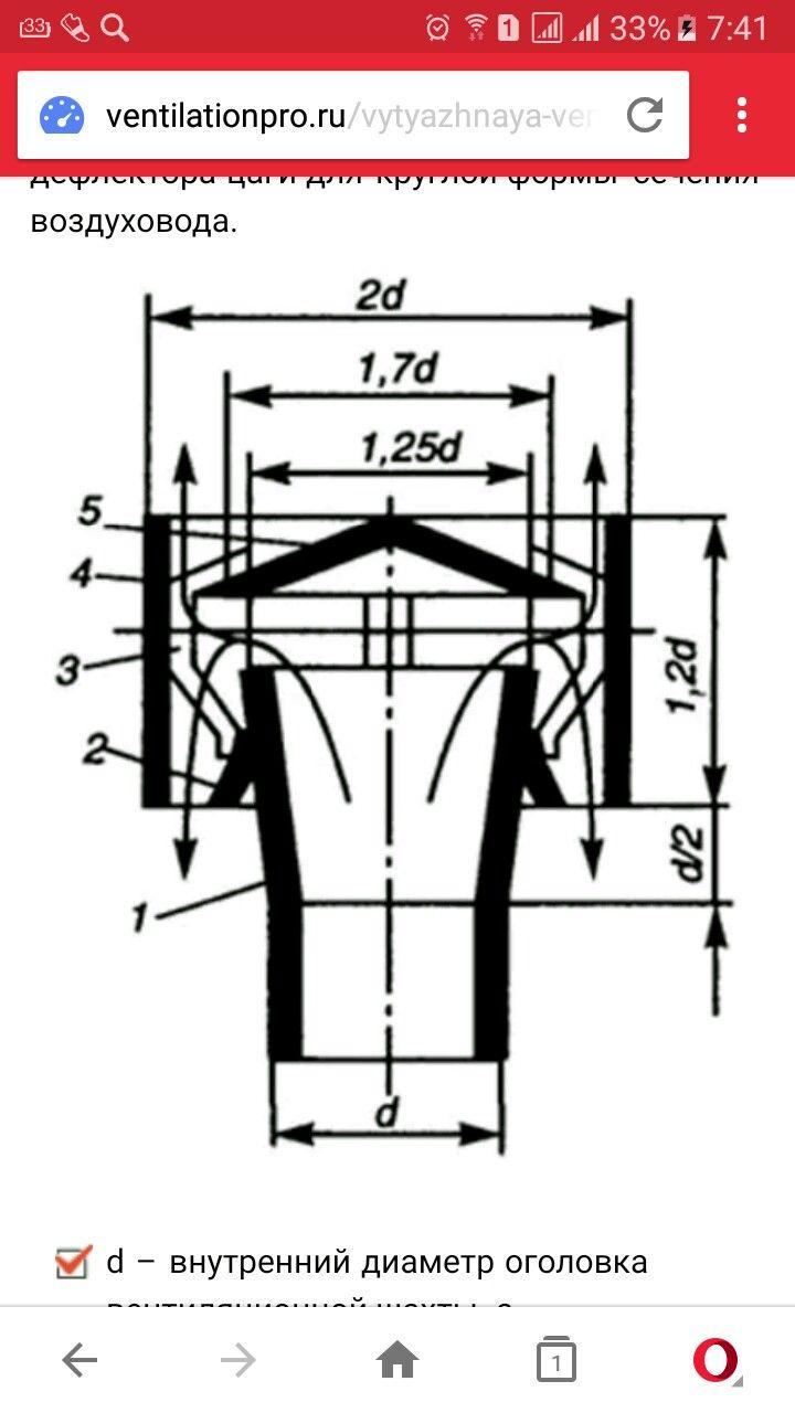 Дефлектор на трубу дымохода: виды устройств и принцип работы