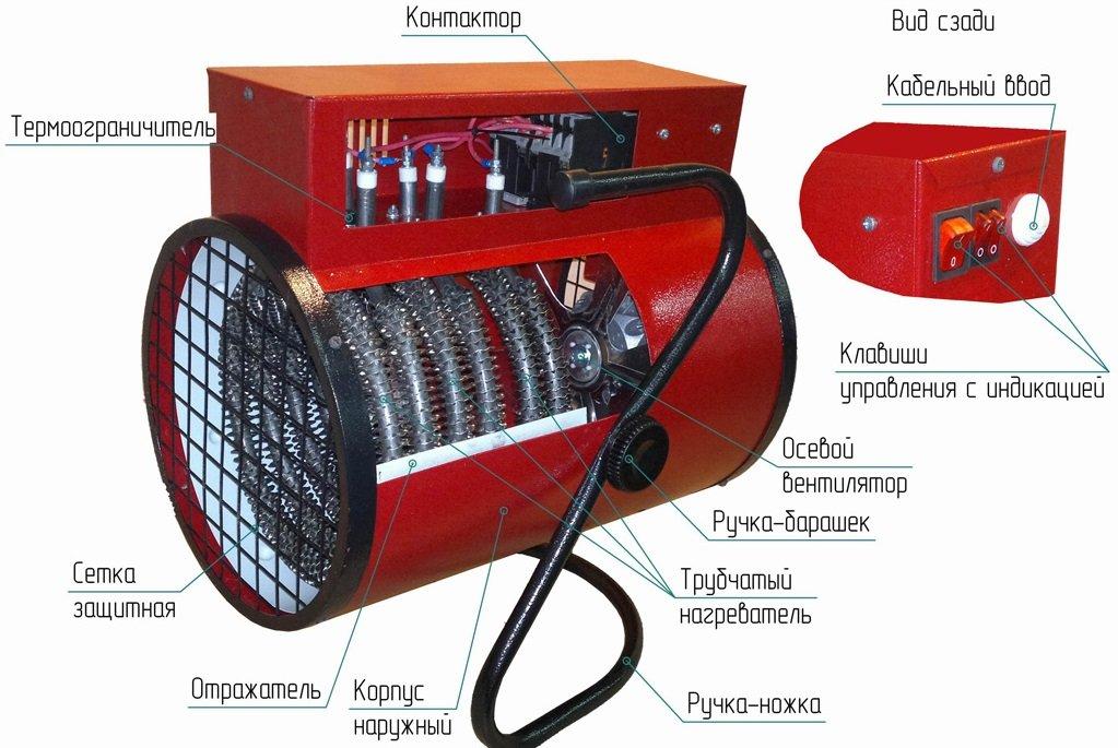 Тепловые пушки электрические - устройство и принцип работы. жми!